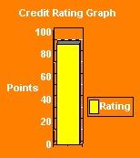 graph89